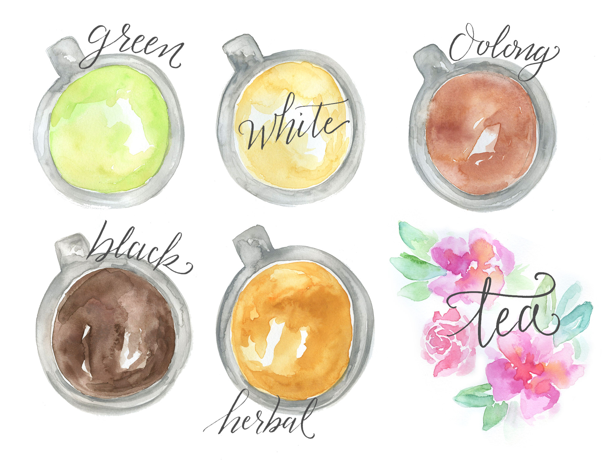 3 Steps to Perfectly Steeped Tea - Lily & Val Living
