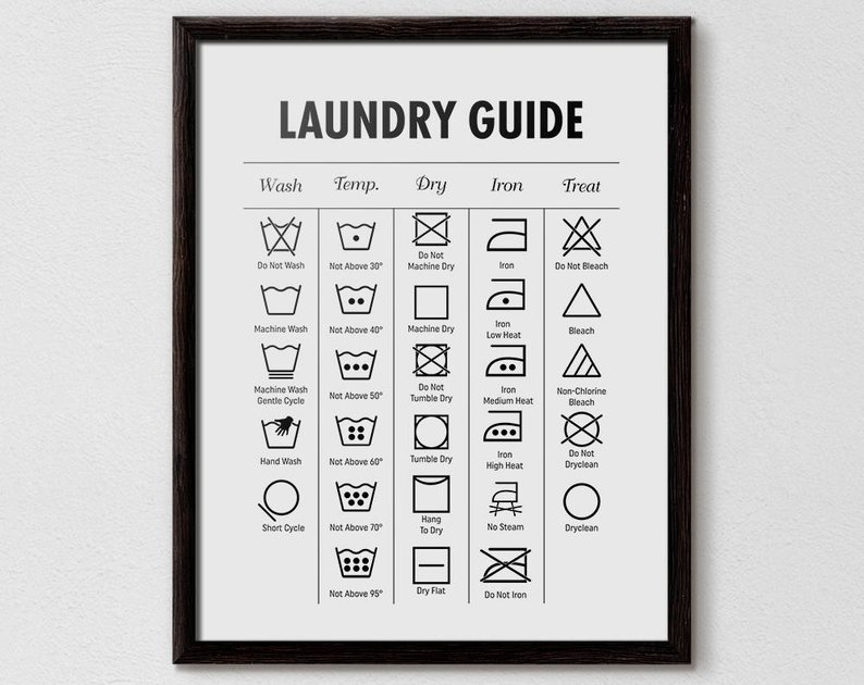 A laundry guide as well designed as decor as it is helpful to the newly independent college student